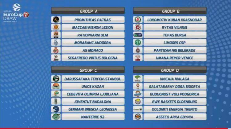Virtus nel Girone A della Eurocup 7Days 2019/2020