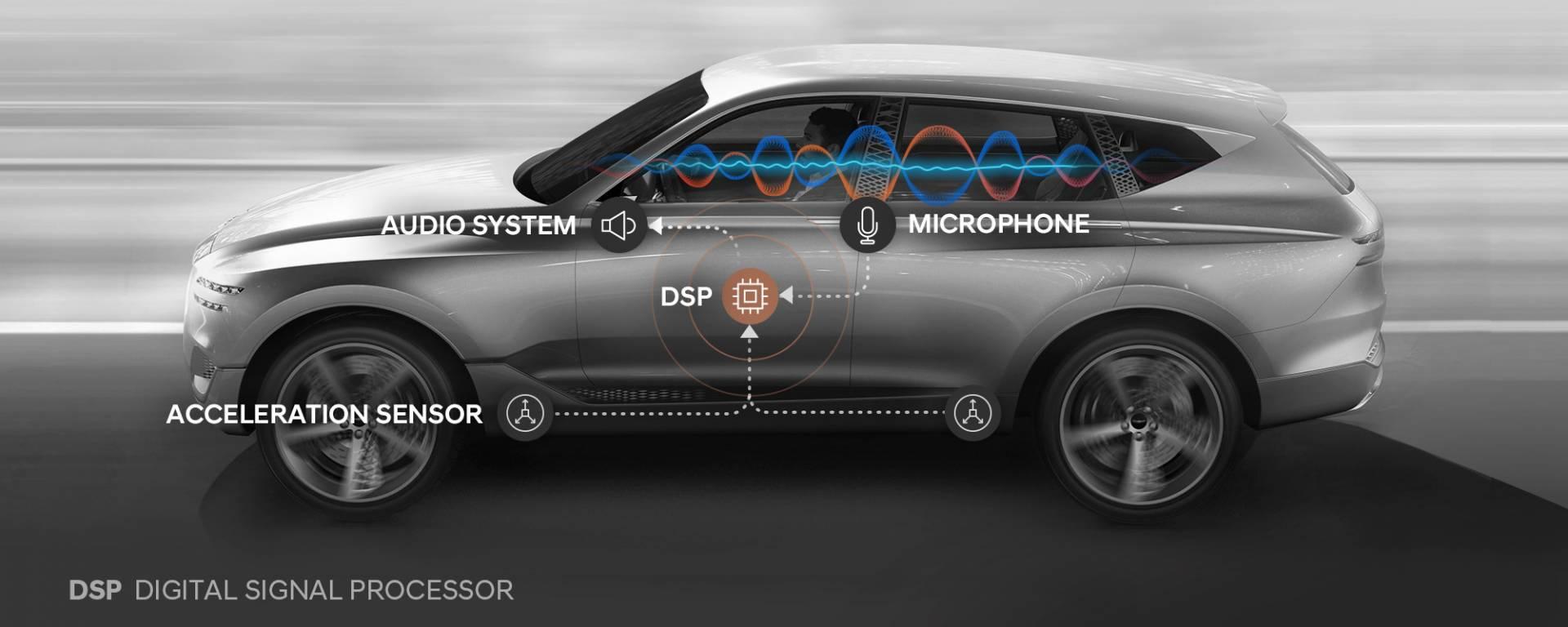 Big Automotive Innovations – Hyundai e il comfort acustico