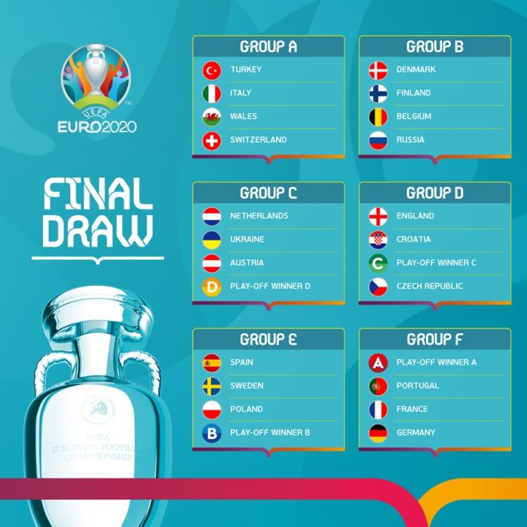 Euro 2020 - L'Italia nel Girone A assieme a Turchia, Galles e Svizzera