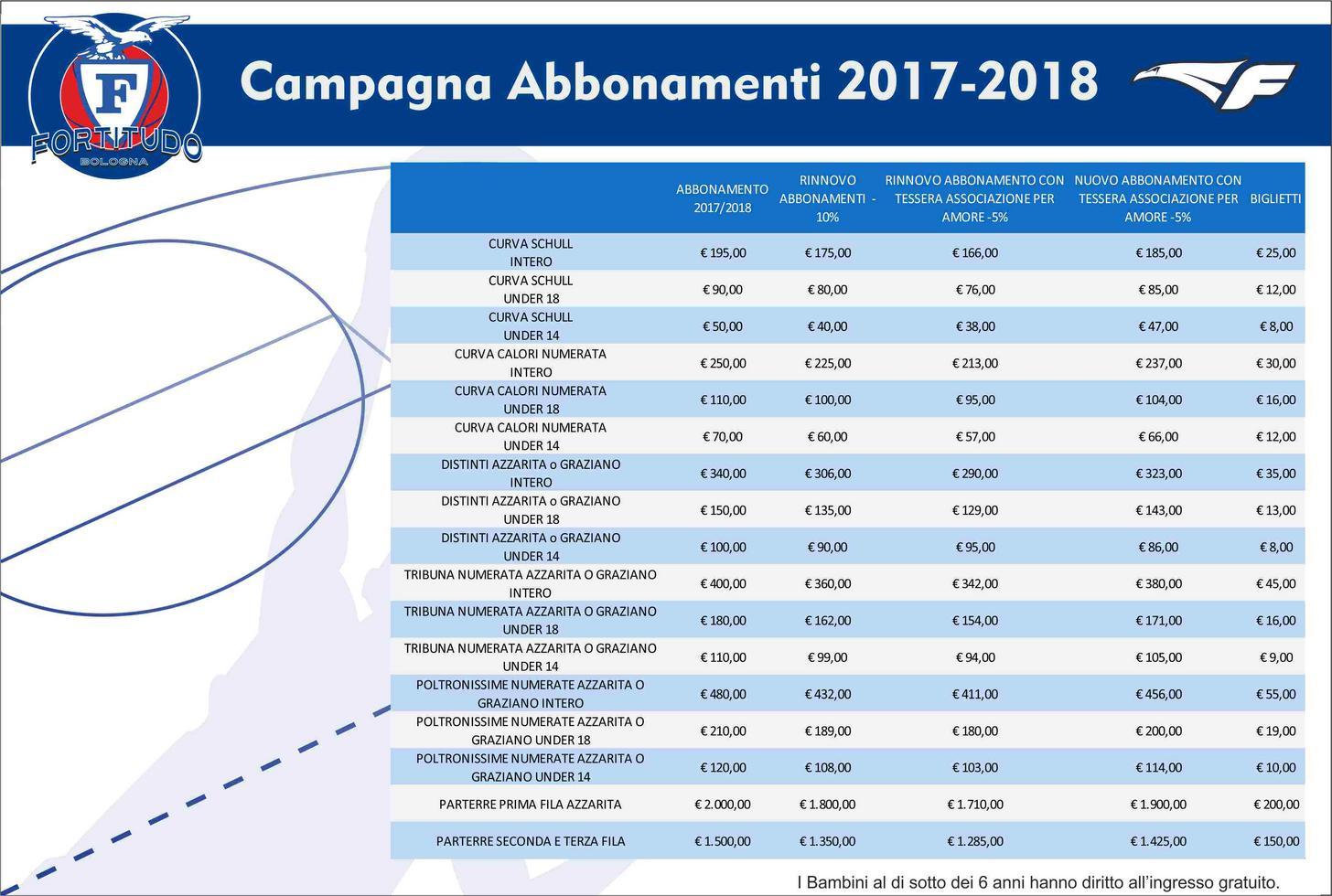 Fortitudo, ecco data del raduno e info sulla campagna abbonamenti -28 Lug
