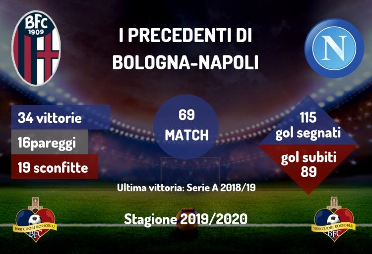 I precedenti di Bologna-Napoli